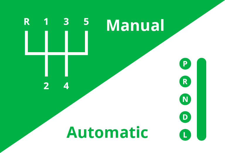 Manual vs. Automatic – who is making the most fuel savings?